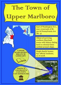 My econcierge infographic for the Town of Upper Marlboro.